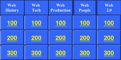 Lesson plan in a box powerpoint jeopardy template krause center lesson plan in a box powerpoint jeopardy template krause center for innovation toneelgroepblik Image collections