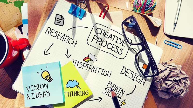 design thinking process diagram